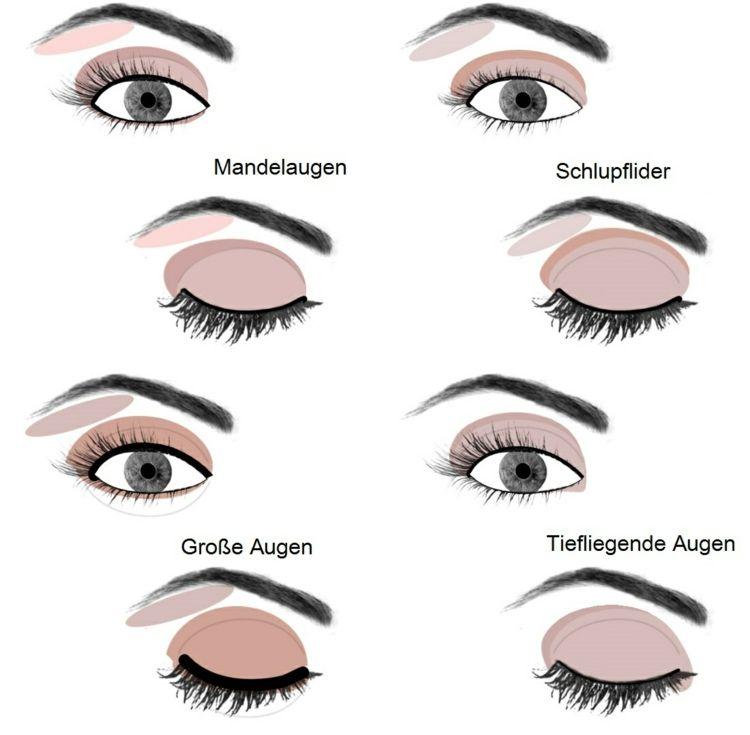 Schlupflider Schminken Augenform Make Up Tipp Lidschatten Auftragen