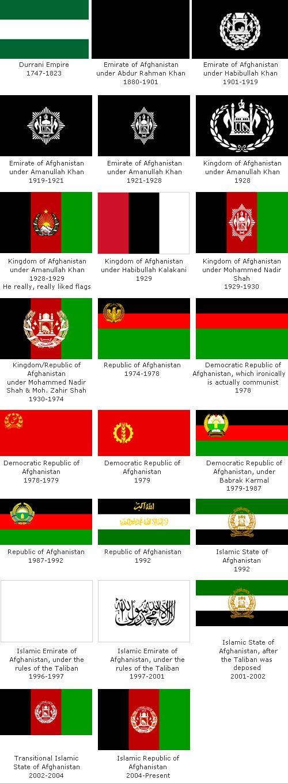 Evolution Of Afghanistan Flag Afghanistan Flag Historical Flags
