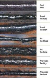 smaw welding examples diy pinterest smaw welding and house
