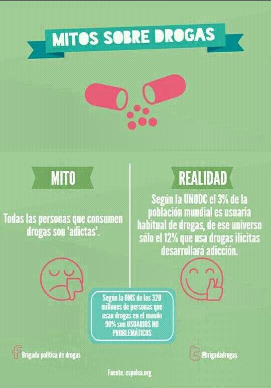 Infografía mitos sobre drogas todas las personas que consumen drogas ...