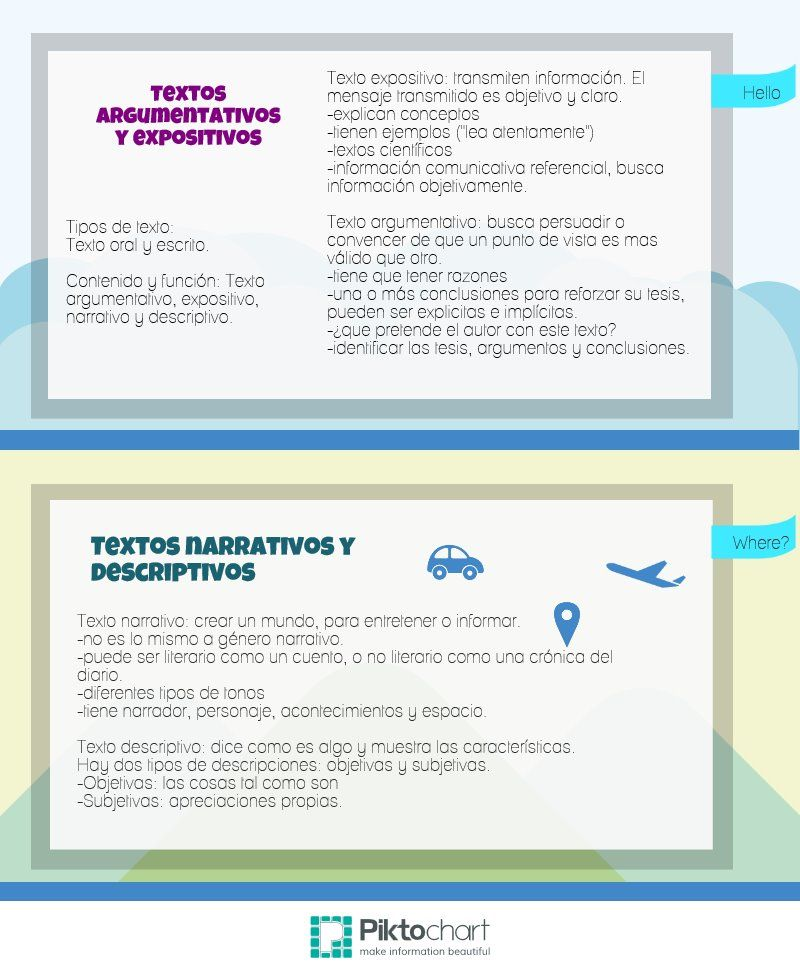 Untitled Infographic Infographic Education Bilingual