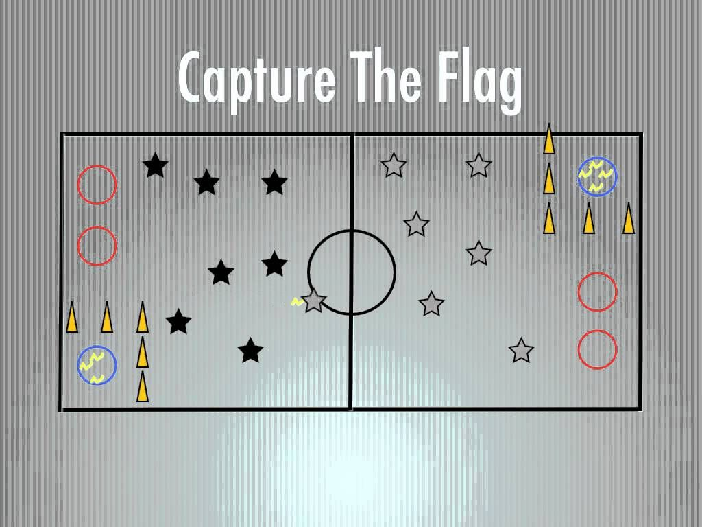 Capture the flag using flag football belts. Teams get ...