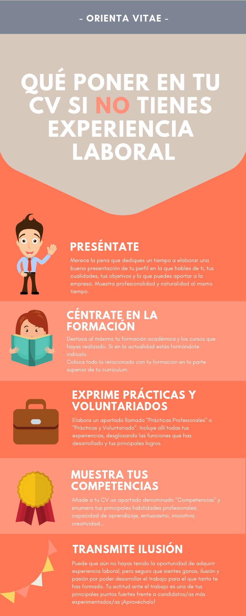 39 Ideas Para Resume Curriculum En 2021 Curriculum Vitae Consejos De Currículum Consejos Entrevista De Trabajo