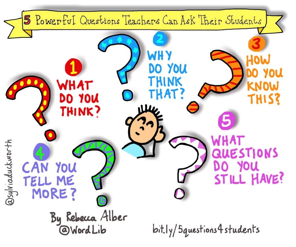 5 powerful questions teachers can ask their students via sylvia 5 powerful questions teachers can ask their students via sylvia duckworth