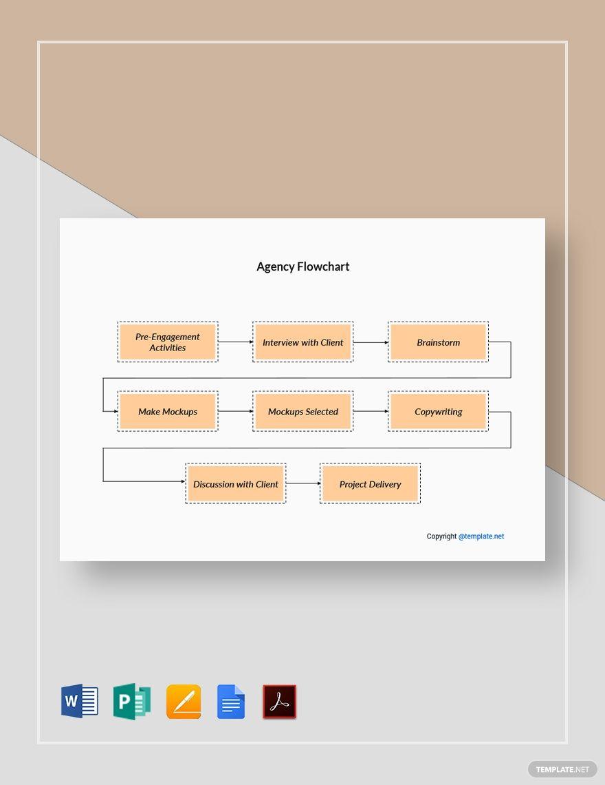 Free Simple Agency Flowchart Template #AD, , #affiliate, #Simple, #Free, #Agency, #Template, #Flowchart