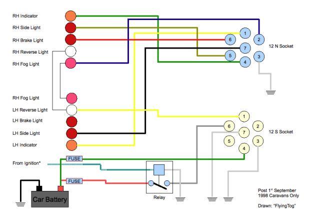 Understanding The Leisure Battery Charging Circuit Car Battery Charger Caravan Car Battery