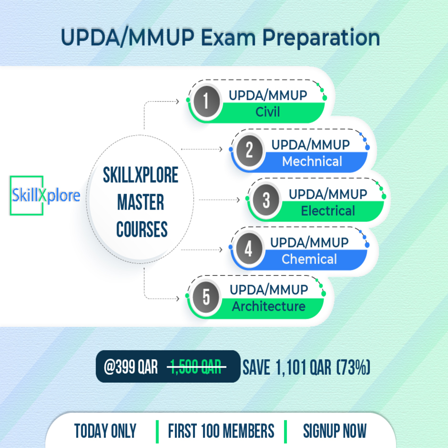 Upda Mmup Course Qatar At Skillxplore Exam Job Reference Exam Preparation