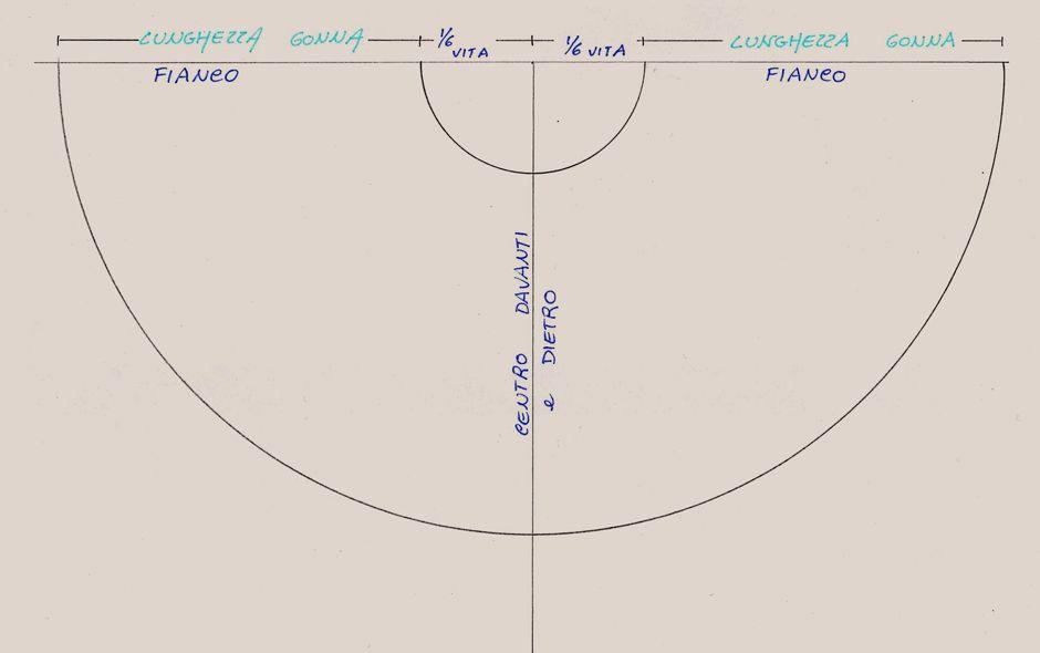 reputable site 3bd6f 55665 gonna a ruota cartamodello istruzioni modello | pattern ...
