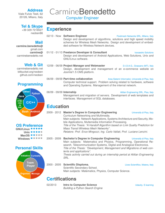Latex Resume Templates Cv Or Resume Sharelatex Online Latex Editor Ywwxs8An  Cv