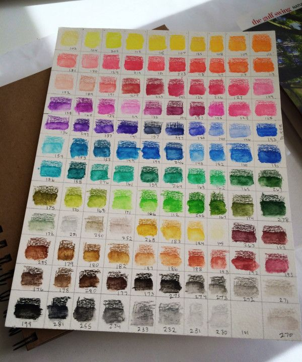Faber Castell Albrecht Durer Watercolor Pencils Color Chart