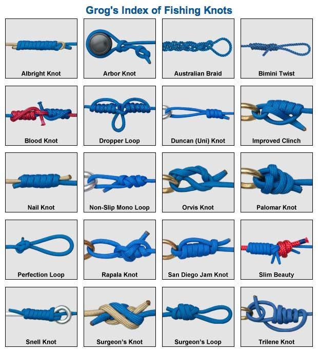 Fishing knots on pinterest for Knots for fishing