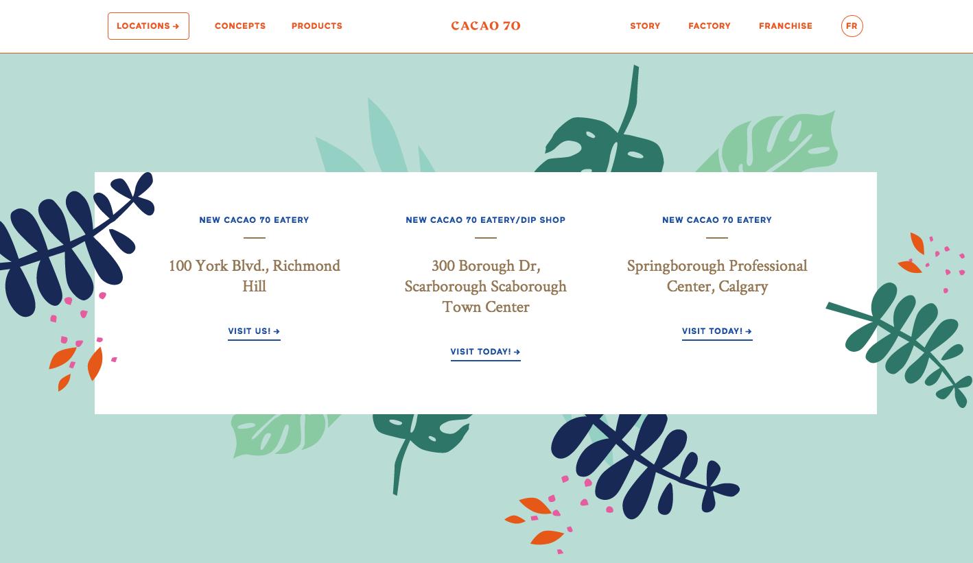 Playful Web Design Website Design Web Design Lip Smackers
