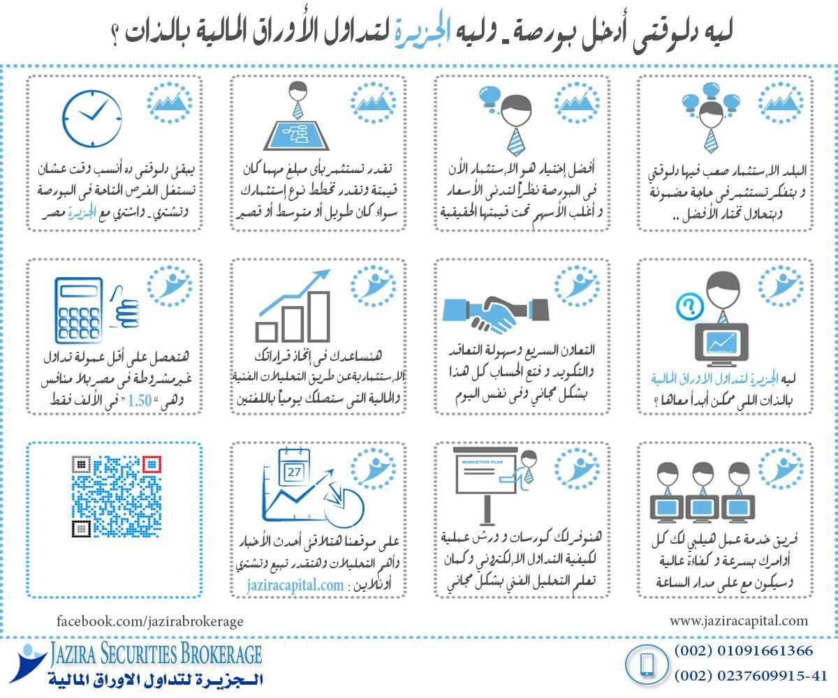 ليه دلوقتى أستثمر أموالي فى البورصة المصرية حينما تتخذ قرار استثمار أموالك المدخرة فإنك تحتاج إلى خطة تضعها لتحقيق أهدافك Bullet Journal Supplies Journal