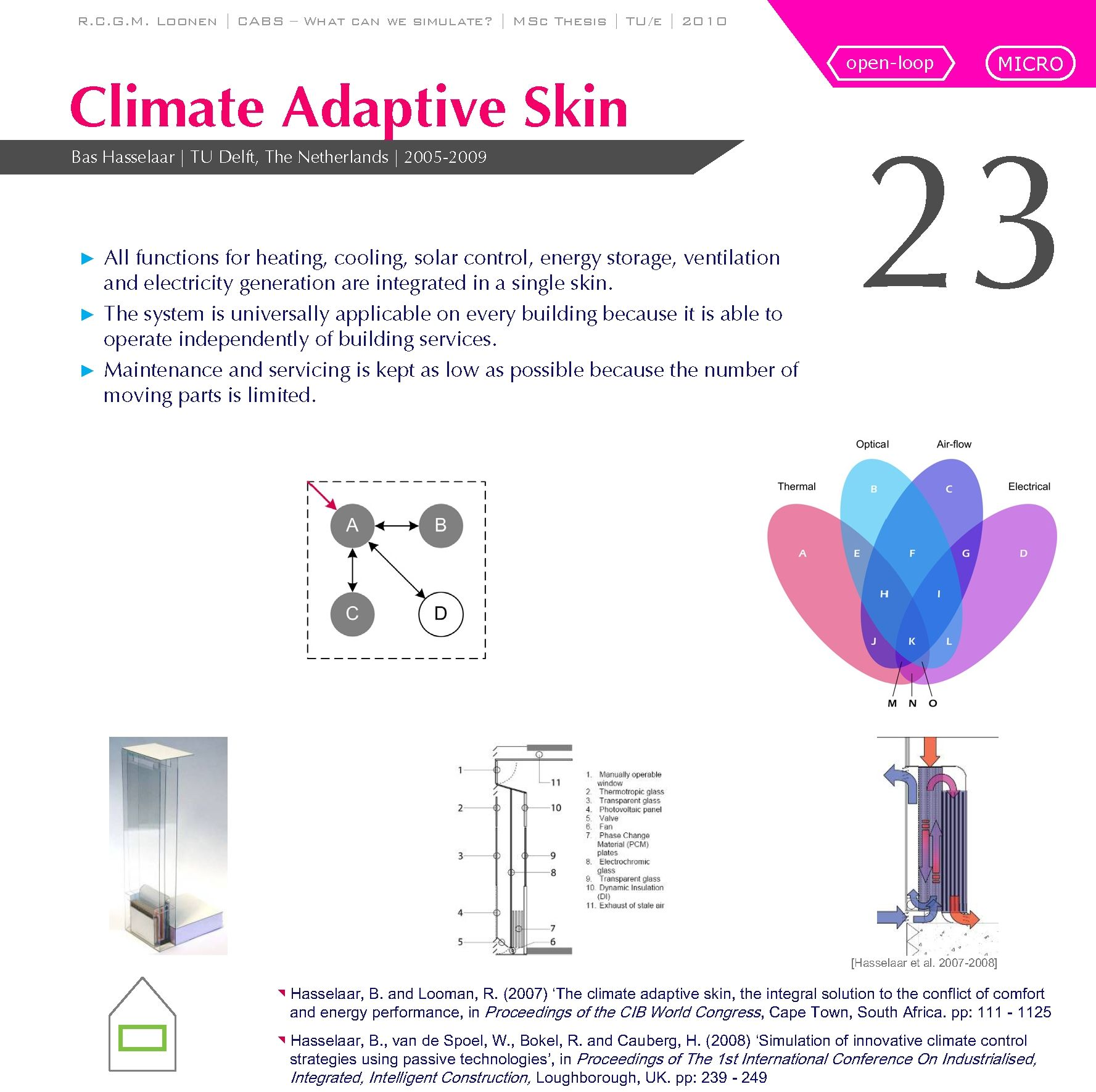 Climate Adaptive Skin Energy Storage Climates Ventilation