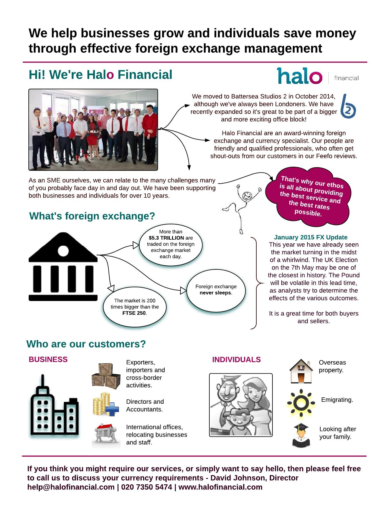 About Halo Financial and the foreign exchange market