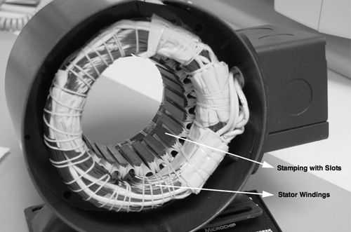 An Introduction To Brushless Dc Motor Control Electric Motor Generator Free Energy Generator Motor
