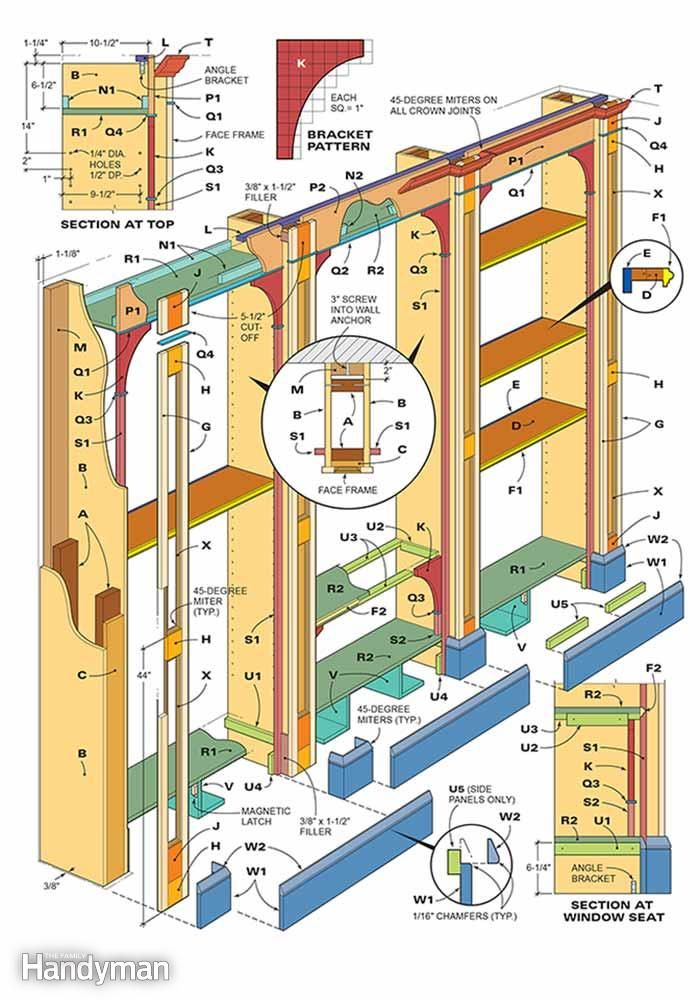 how to build a built in bookcase boards, beams, and bandsawsplans for a built in bookcase i like this, but want to actually set it within the wall