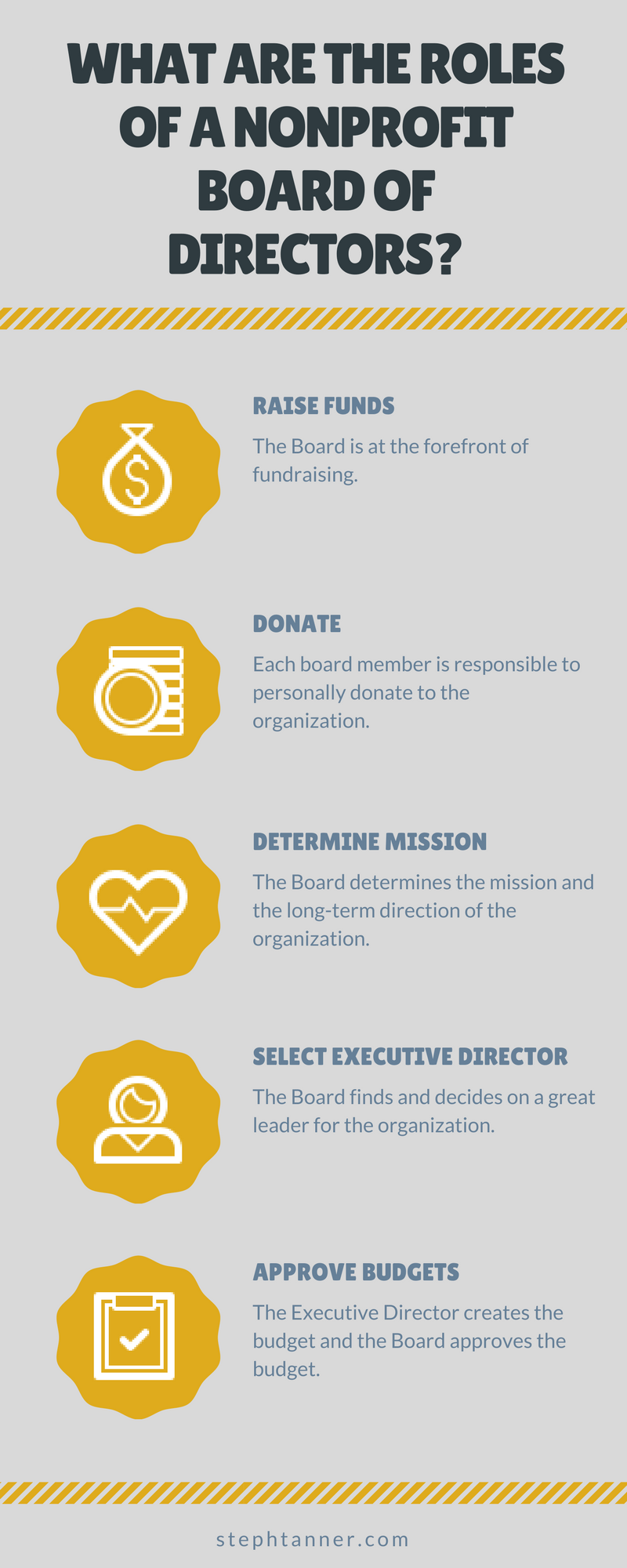 what is the board of directors' role in nonprofit organizations