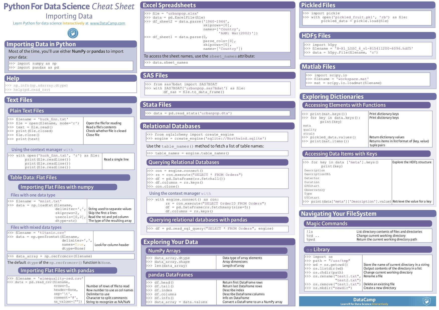 Importing Data - Python Cheat Sheet (Datacamp) This Python
