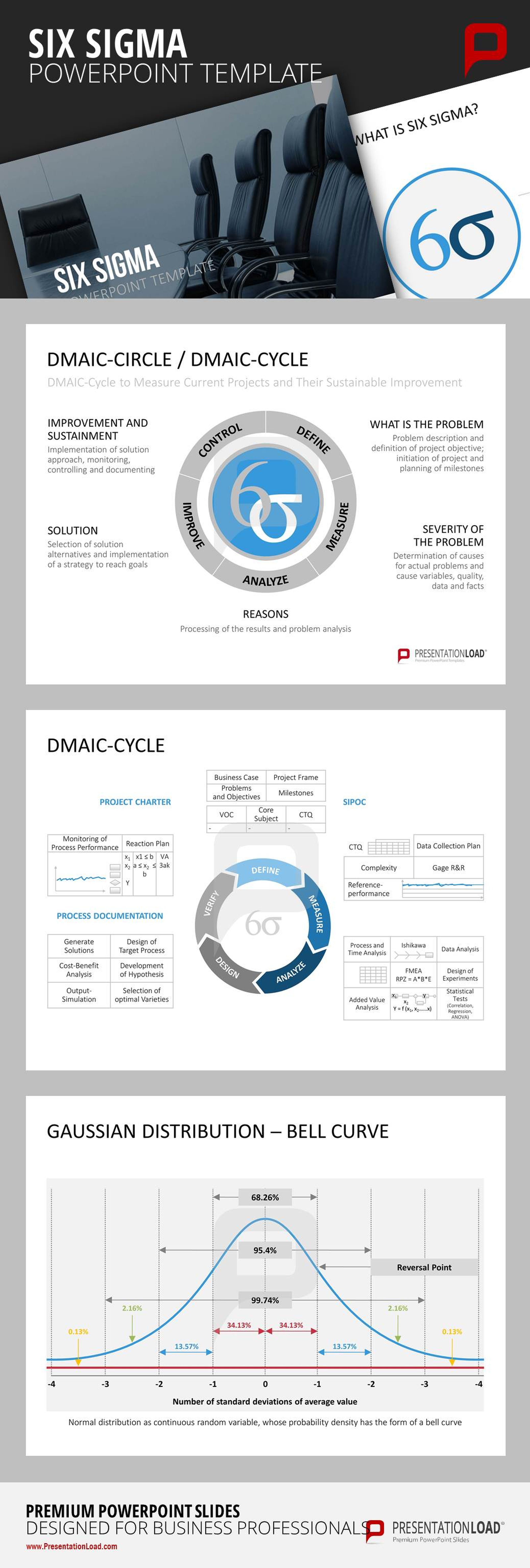 New PowerPoint-Templates: Define, measure, analyze, improve and control: DMAIC and other analysis tools of the Six Sigma concept for a simple implementation of quality management principles @ http://www.presentationload.com/six-sigma-powerpoint-template.html