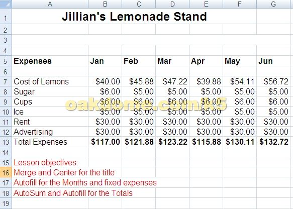 Lemonade Stand Excel Chart Traces stuff Pinterest Technology - chart excel