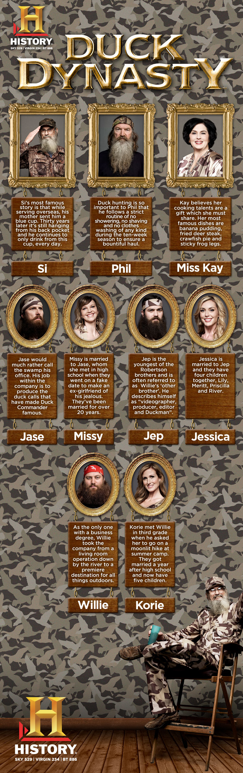 Duck Dynasty Family Tree >> Duck Dynasty Family Tree What The Duck Television Duck Dynasty
