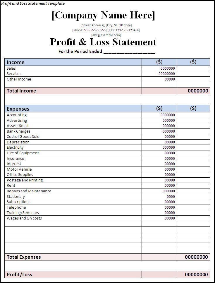 Printable Blank Profit And Loss Statement