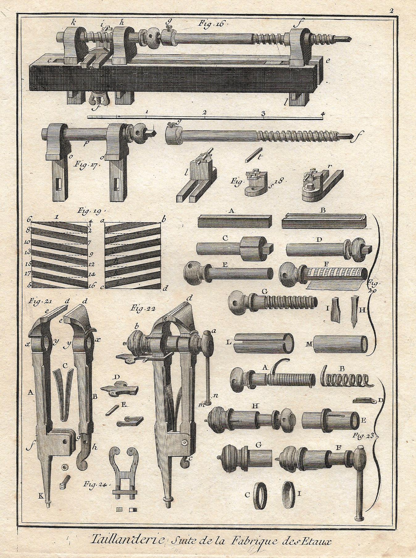 Diderot S Encyclopdie Wood Vice Tools 1751 Old