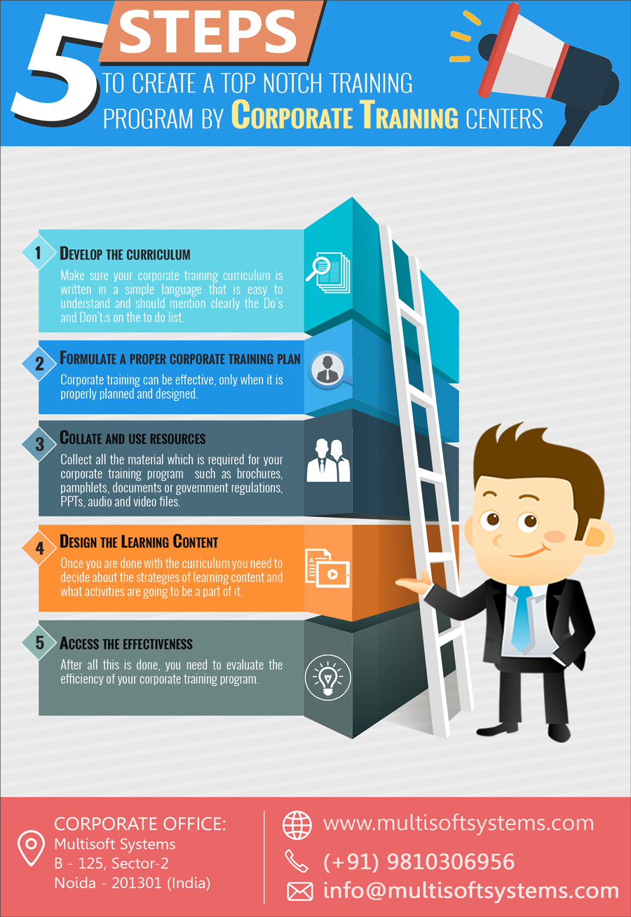 Pin by multisoft systems on corporate training pinterest multisoft systems is one of the best corporate training companies in noida delhi india offering onsite corporate training programs xflitez Gallery
