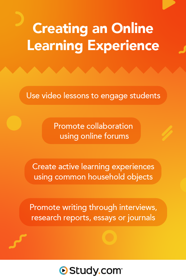 Creating An Online Learning Experience Teaching Teacher Hacks Essay About