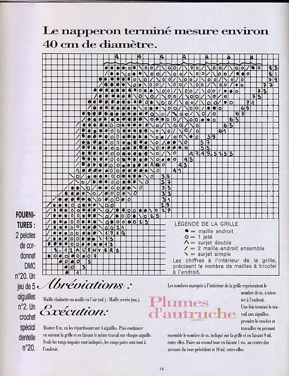 вязание спицами салфетки | Записи в рубрике вязание ...