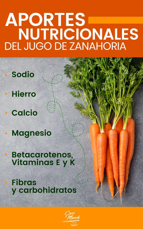 13 Beneficios Del Jugo De Zanahoria Que No Conocias Jugo De Zanahoria Jugo De Zanahoria Beneficios Jugos