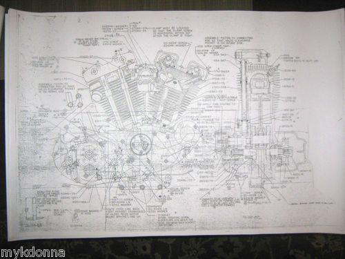Harley Davidson Sportster Engine print available on eBay – Evolution Sportster Engine Diagram