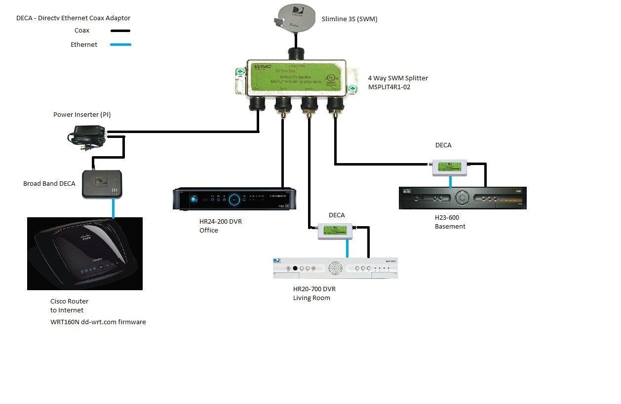 dtv genie wiring diagram wiring diagram technic hdtv direct tv wiring diagram [ 1258 x 820 Pixel ]