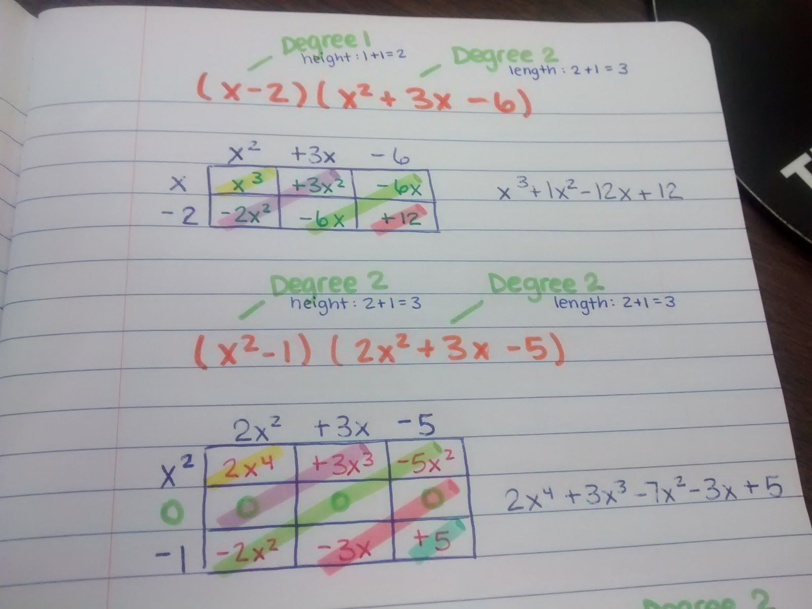 worksheet Multiplying A Polynomial By A Monomial Worksheet math love multiplying polynomials using the box method mathy i finally got to introduce my algebra 2 students ive been waiting impatiently for this since august