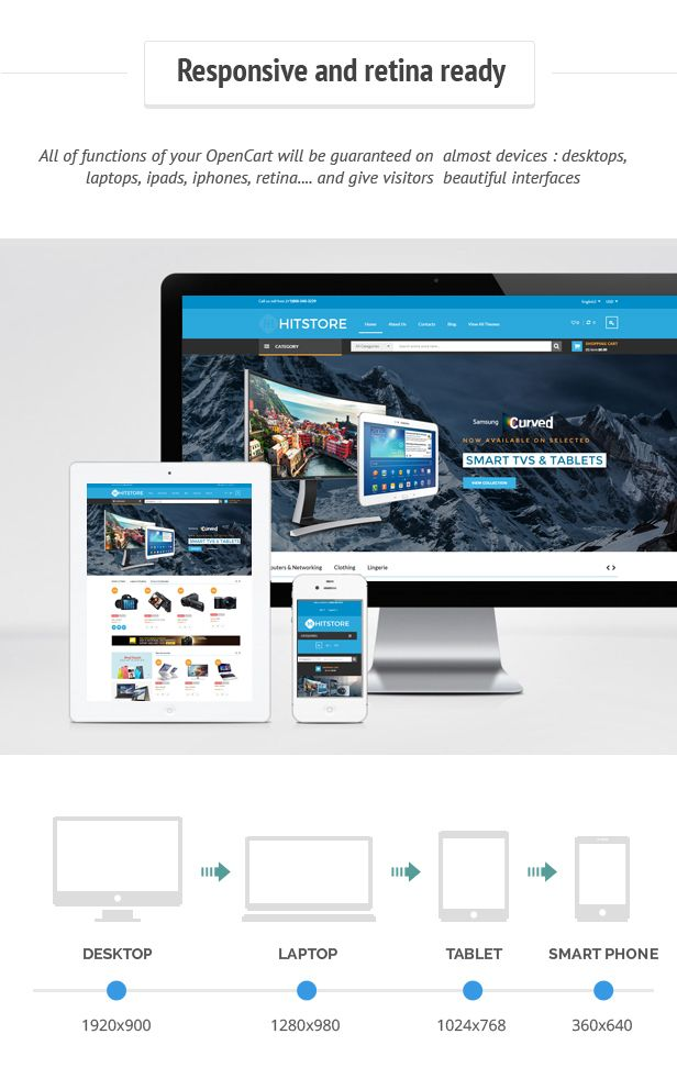 HitStore - Responsive Hitech Opencart Theme / ecommerce / opencart / themeforest.