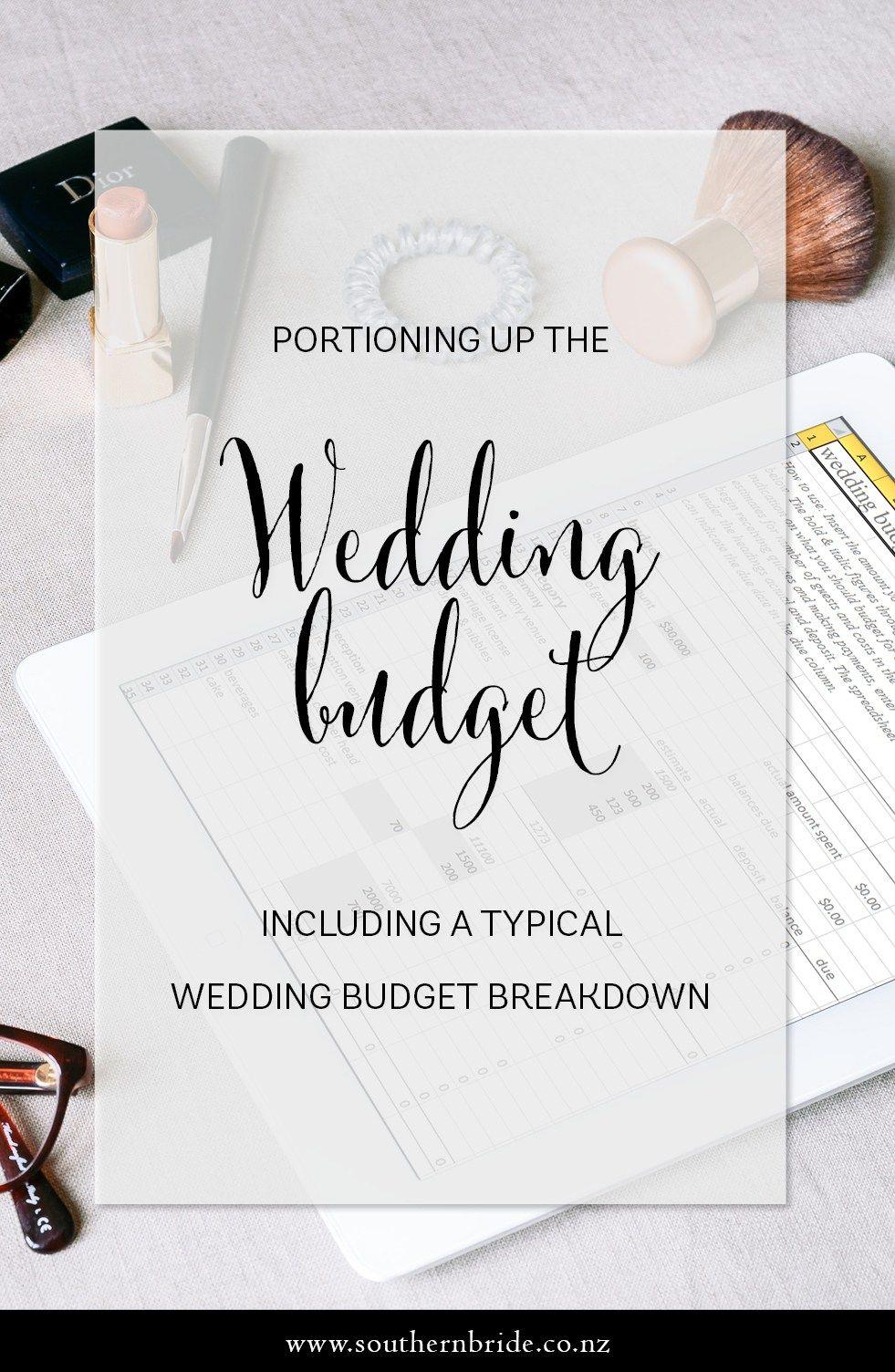 Portioning up the wedding budget Wedding budget