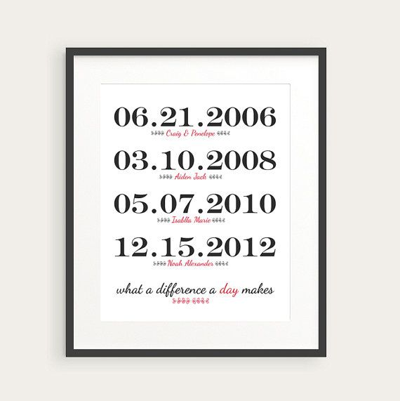 family dates print personalized