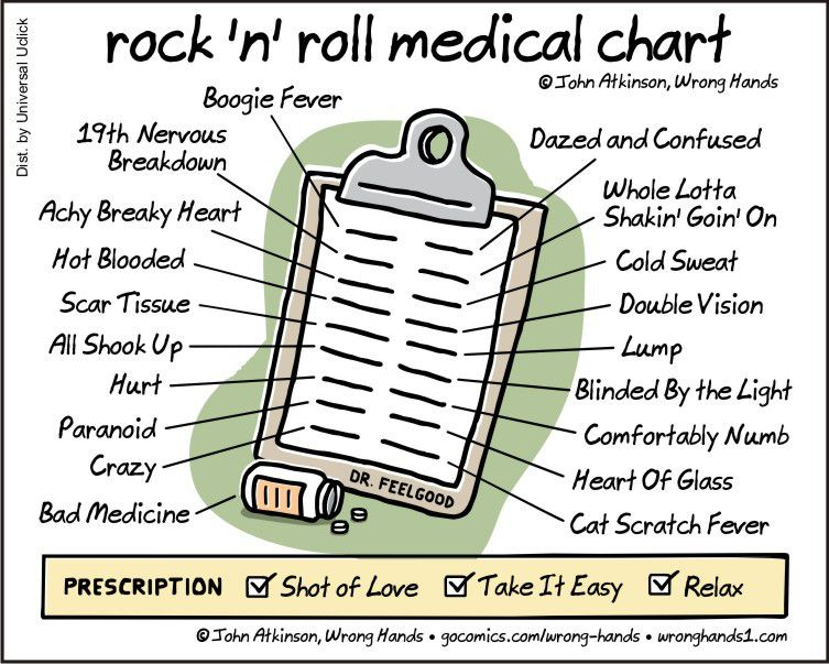 A Rock 'n' Roll Medical Chart Featuring Song Titles That