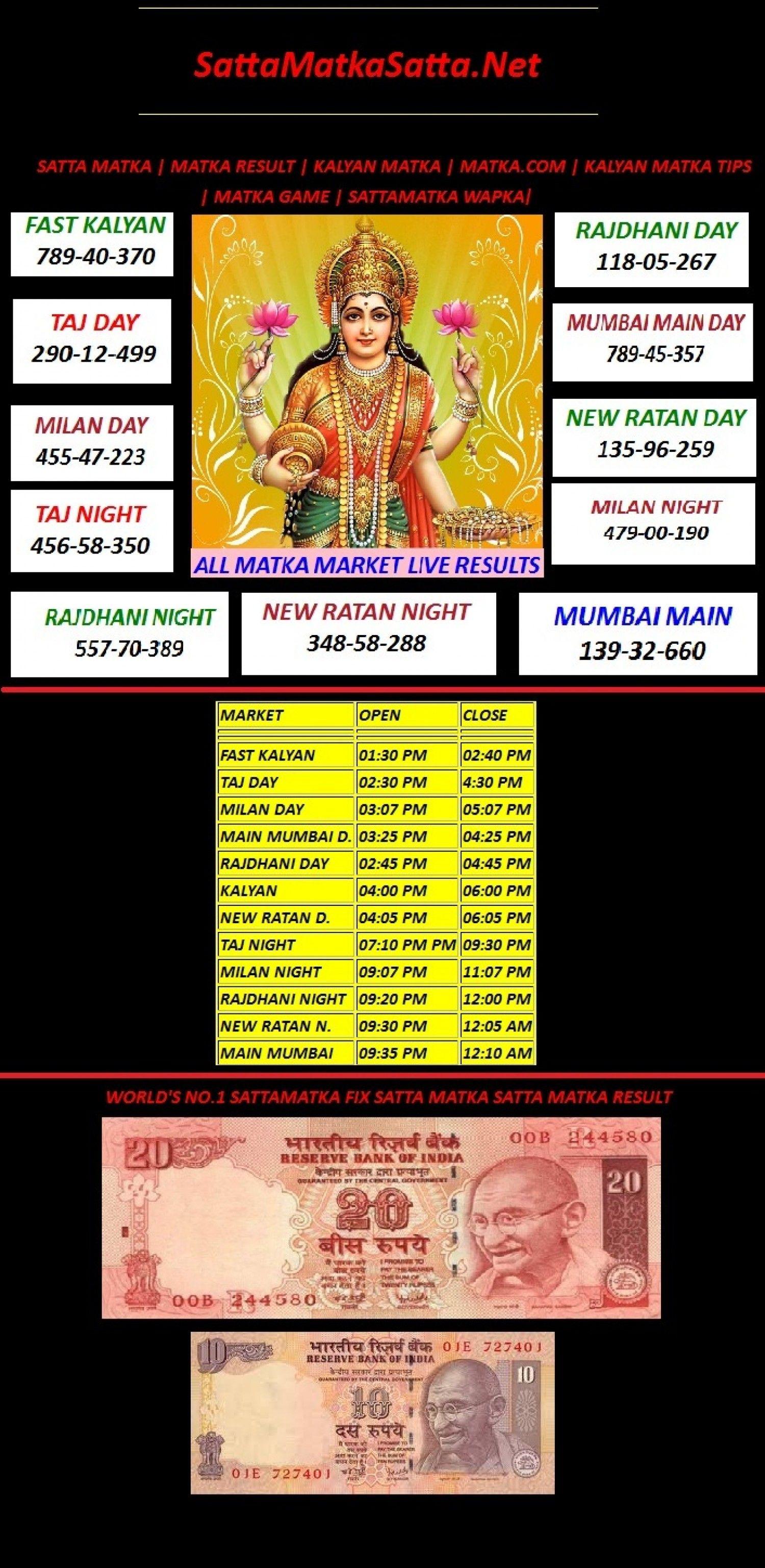 Satta Matka is the Indian market Gambling Entertainment