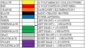 The Above Picture Shows The Wiring Color Code For A Cea Aftermarket Radio Harness That Is Included Pioneer Car Stereo Car Stereo Systems Car Audio Installation