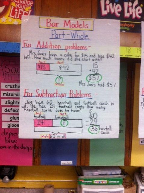 Bar Modeling Anchor Charts   Teaching   Bar model  Math