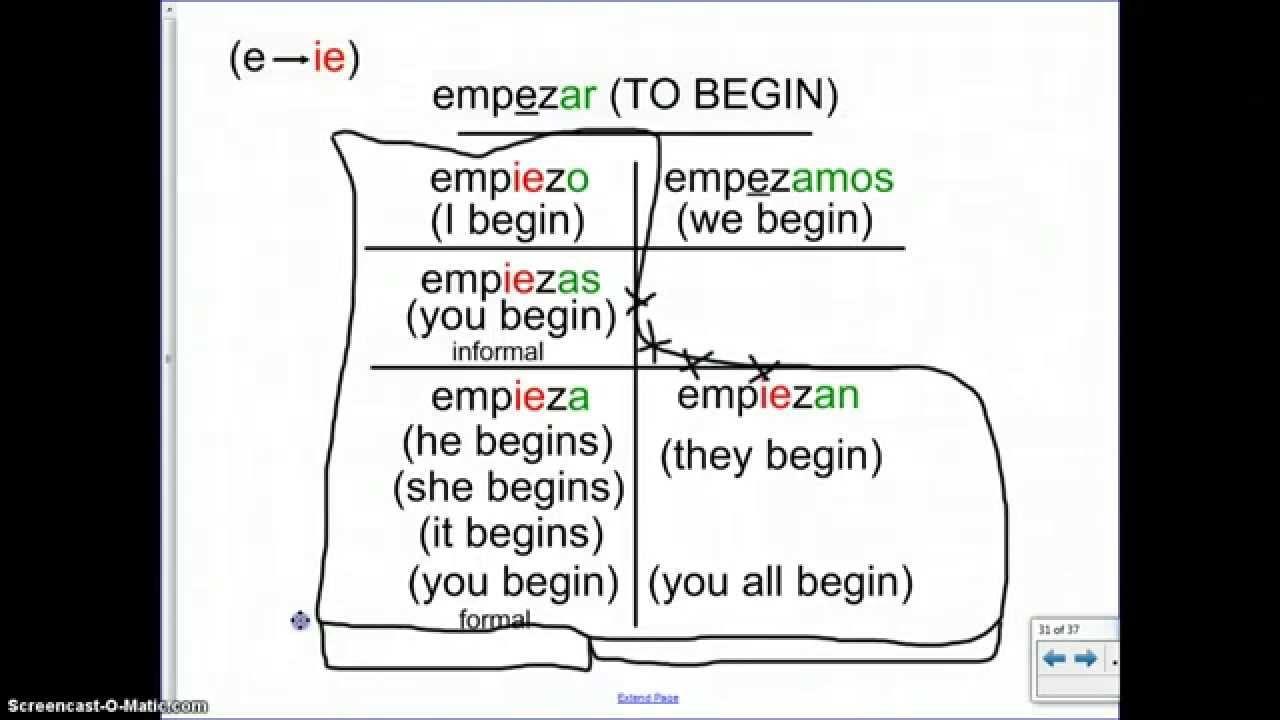 Stem Changing Verbs E Ie Verb Spanish Videos Stem [ 720 x 1280 Pixel ]