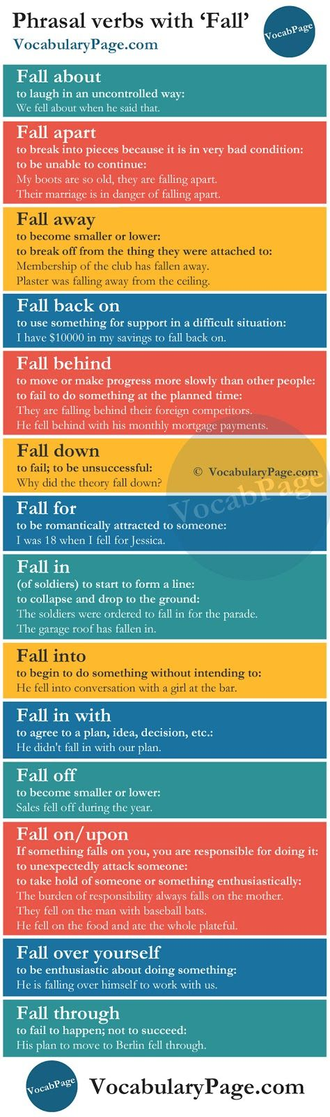 "Phrasal Verbs with ""Fall"". http://www.vocabularypage.com/2016/10/phrasal-verbs-with-fall_26.html                                                                                                                                                                                 Más"