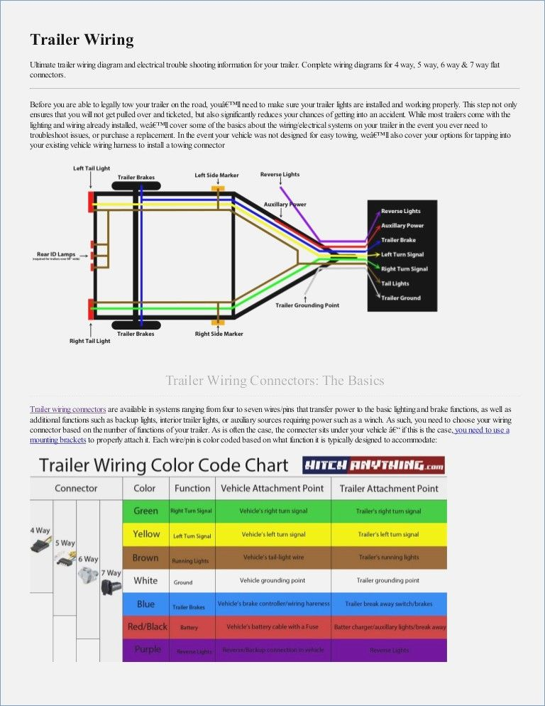 Trailer Wiring Diagram 5 Wire Vivresaville Trailer light