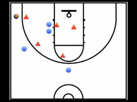 Overload Offense Vs 2 3 Zone Defense Basketball Uniforms Youth Basketball Basketball Coach