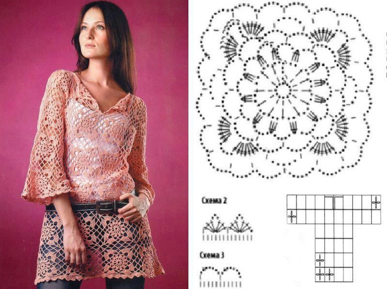 patron+crochet+tunica.jpg (799×597) | blusas | Pinterest | Patron ...