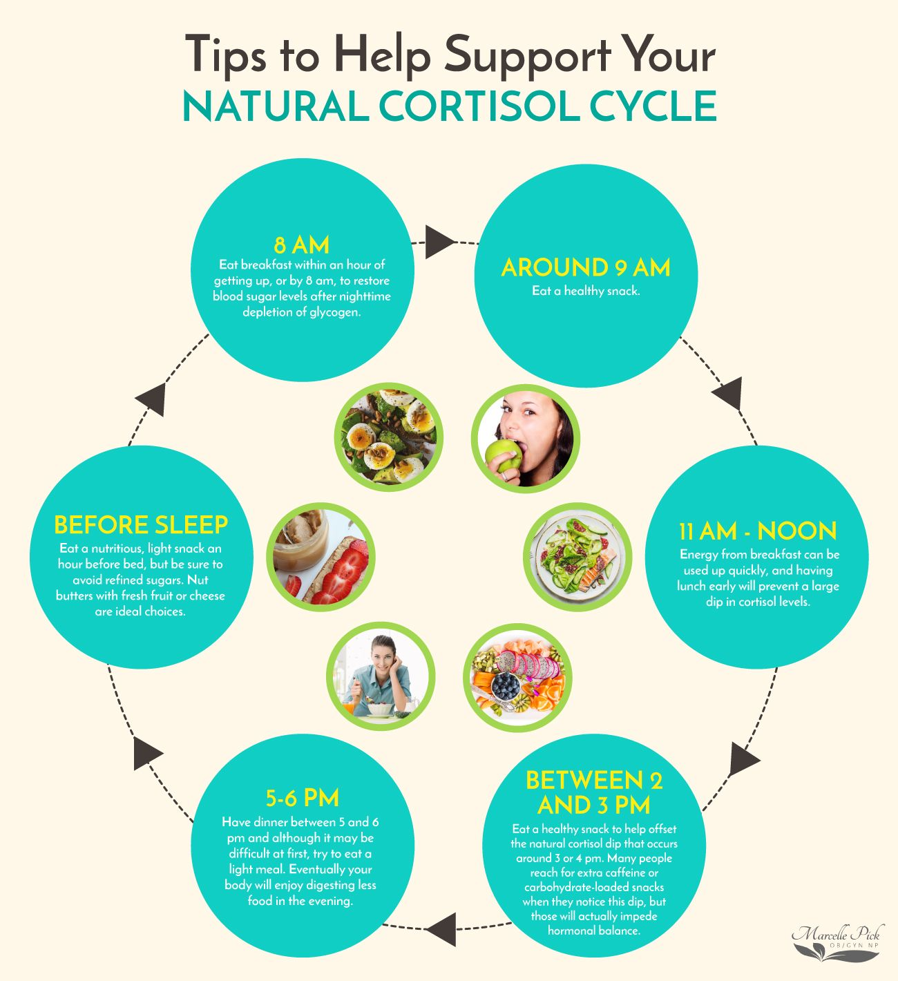 Foods for Adrenal Fatigue Eating to Support Your Adrenal