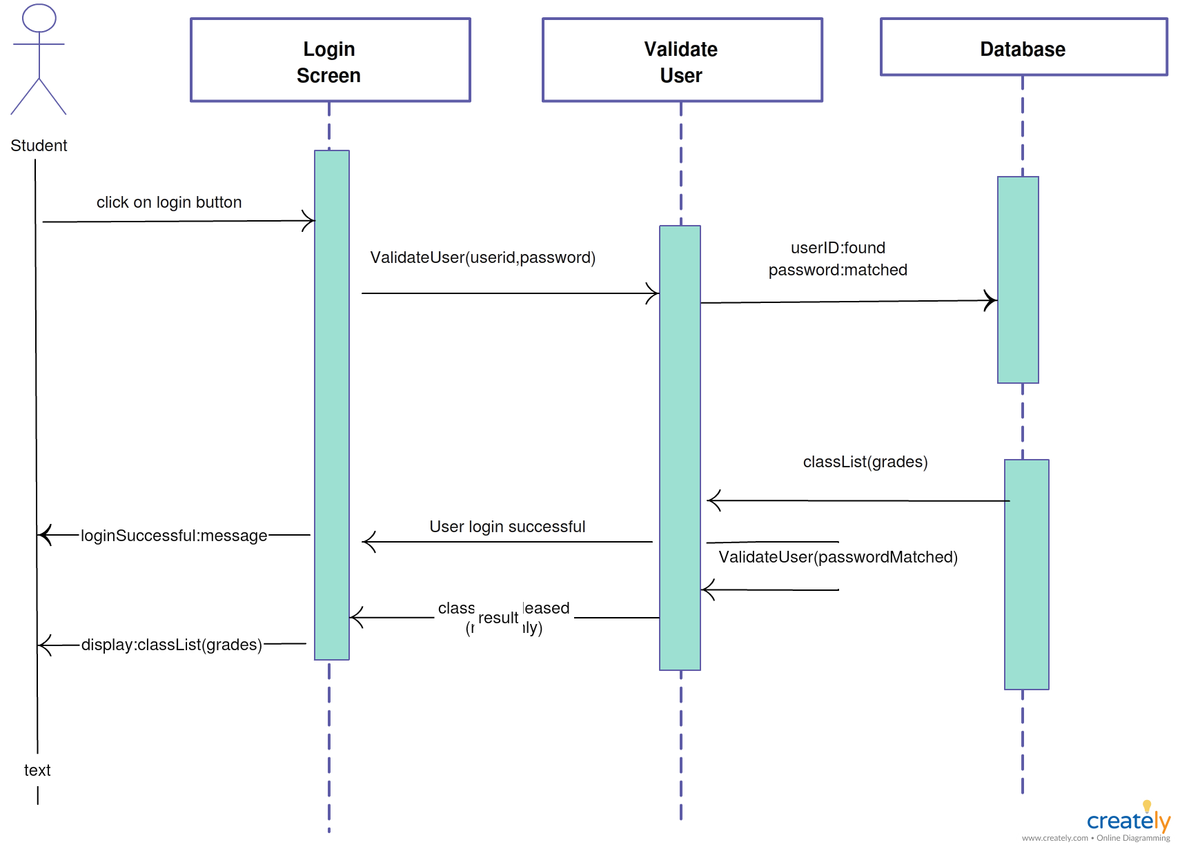 Student Login Sequence Diagram