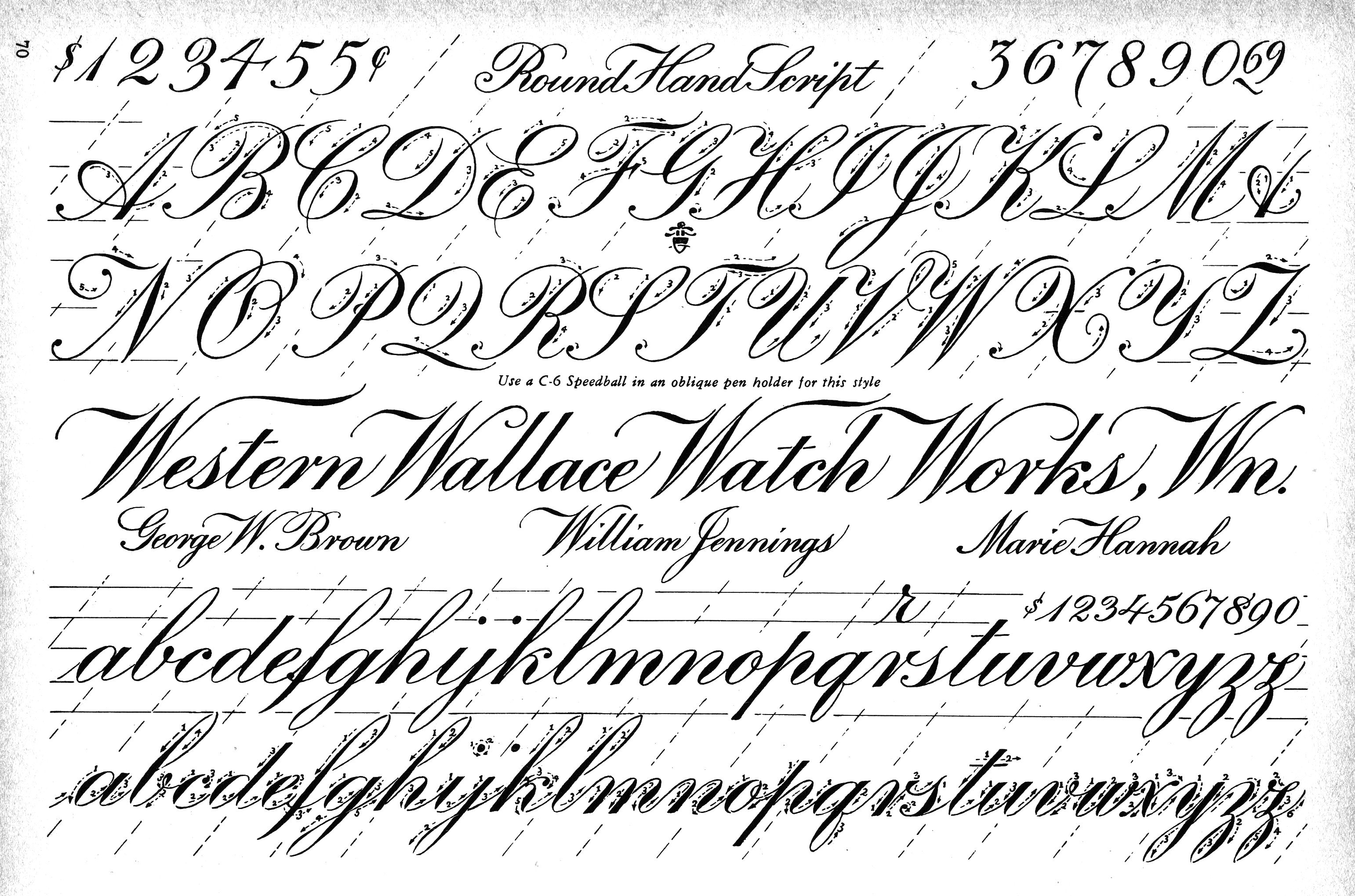 Alphabet Rond Hand Script Calligraphy